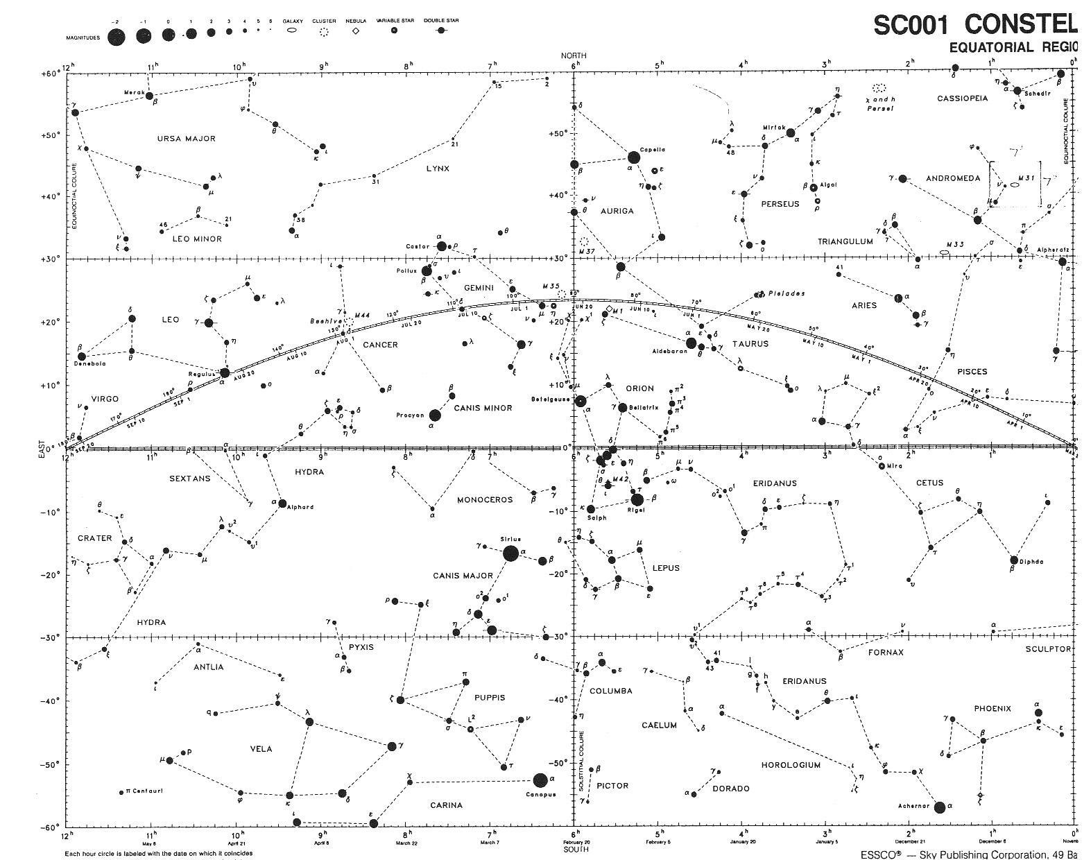 نقشه استوایی از صور فلکی دایره البروج مربوط به اعتدال بهاری , فصل تابستان و اعتدال پاییزی