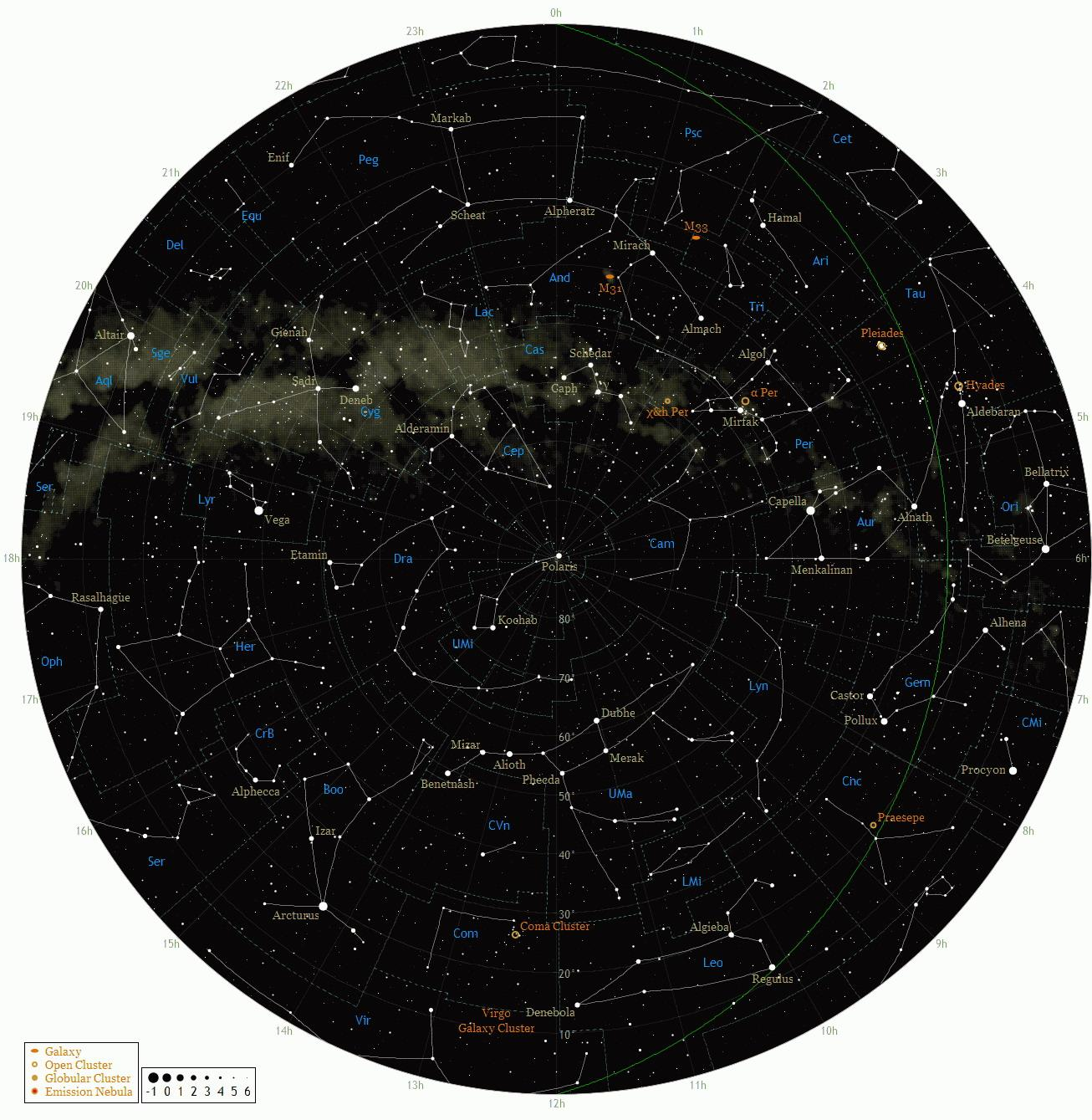 نقشه ستاره های نیمکره شمالی